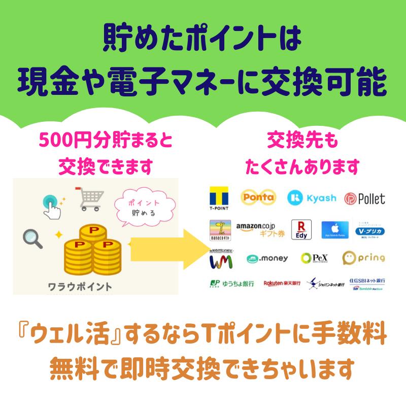 【家計管理】30代から始める資産形成の第一歩!!貯蓄を増やす方法